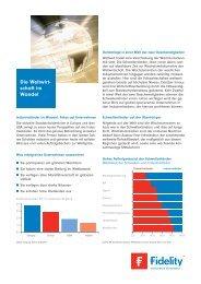 Jetzt lesen (PDF) - Fidelity Investments