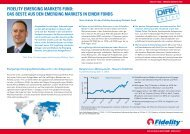 fidelity emerging markets fund  - Fidelity Investments