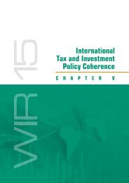 International Tax and Investment Policy Coherence