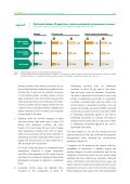 International Tax and Investment Policy Coherence - Page 7