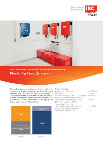Pfeufer Pig Farm reduces operating costs with photovoltaic system for direct self-consumption and storage