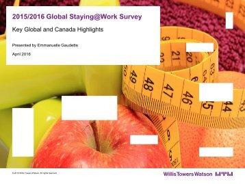 2015/2016 Global Staying@Work Survey