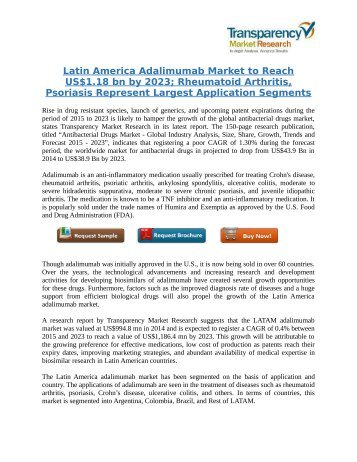 LATAM Adalimumab Market