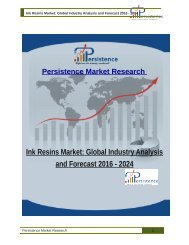 Ink Resins Market