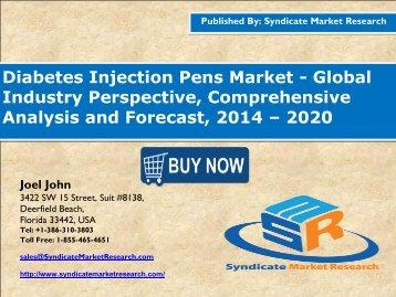 Diabetes Injection Pens Market