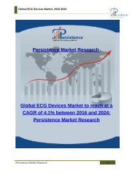 Global ECG Devices Market, 2016-2024