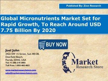 Micronutrients Market