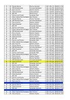 2. Rennen Gruppe 3 - Seite 7