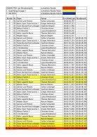 1. Rennen Gruppe 1 - Seite 3