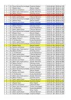 1. Rennen Gruppe 1 - Seite 7
