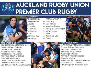 auckland rugby union premier club rugby