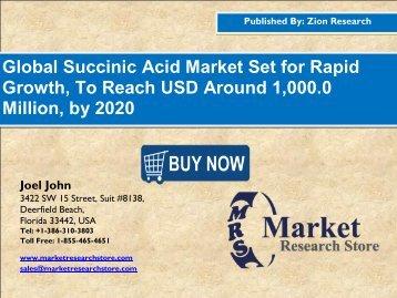 Succinic Acid Market