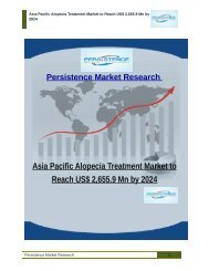 Asia Pacific Alopecia Treatment Market