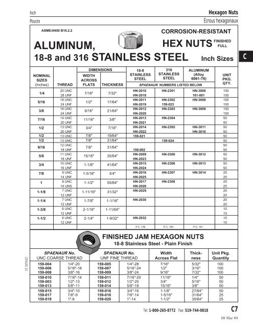 ASME B18.2.2 3//8-16 Thread Size 21//64 Thick Pack of 100 Zinc Plated Finish Grade 5 Steel Hex Nut 9//16 Width Across Flats