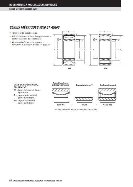 Timken - Roulements à rouleaux cylindriques