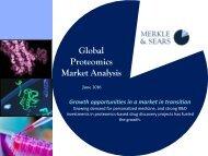 Global Proteomics Market Analysis