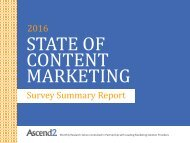 STATE OF CONTENT MARKETING