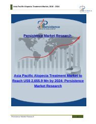 Asia Pacific Alopecia Treatment Market, 2016 - 2024