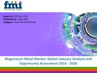 Global Magnesium Metal Market is anticipated to increase at a CAGR of 7.1% during 2016-2026