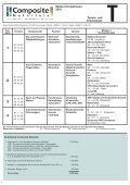 Composite Materials - Alu-web.de - Seite 4