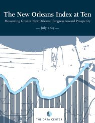 The New Orleans Index at Ten