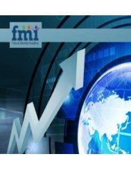 Global Biophotonics Market