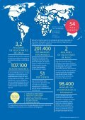 TENDENCIAS GLOBALES - Page 3
