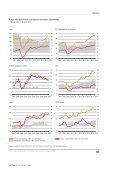 Geldpolitik - Page 5