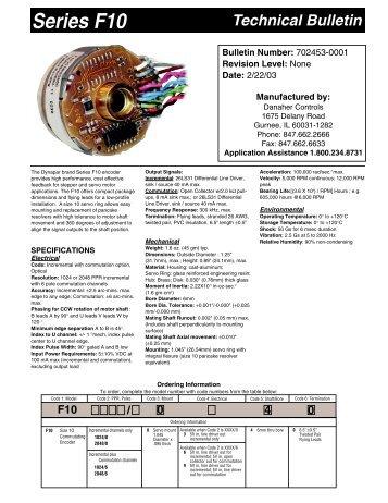 Grado 901 manual