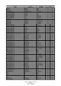 Liste zur Allgemeinverfügung - Seite 4