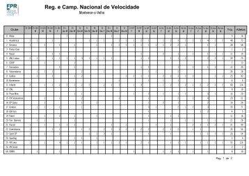 Reg e Camp Nacional de Velocidade