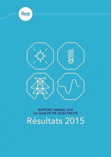 Résultats 2015