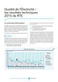 Résultats 2015 - Page 6