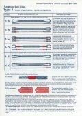 Andromeda Flat Steel Woven Slings Brochure.pdf - Bels - Page 2