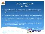 FISCAL SUMMARY May 2016