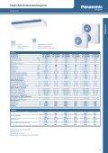 Hitachi RAC - Kälte Bast GmbH - Seite 5