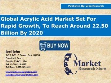 Acrylic Acid Market