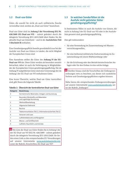Exportkontrolle für Ersatzteile des Anhangs I der EG-Dual-use-VO