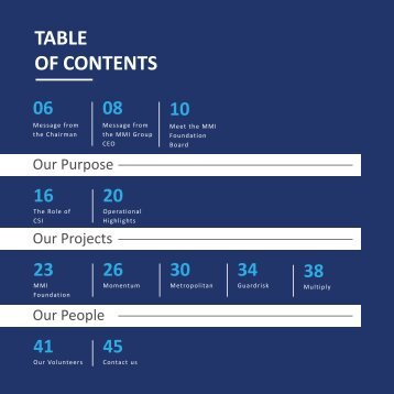 149 - MMI - CSI Profile - Inner content