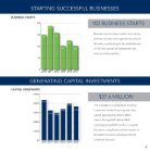 2015 Maine SBDC Annual Report - Page 5
