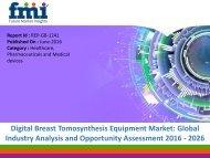 Digital Breast Tomosynthesis Equipment Market