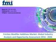 Friction Modifier Additives Market