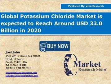 Potassium Chloride Market