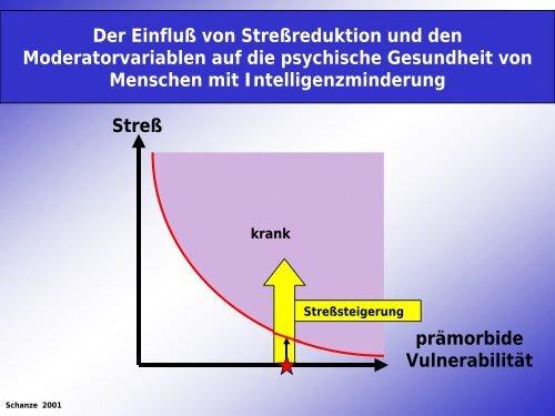 Geistige Behinderung - psychische Erkrankung - EVBZ Steinhöring