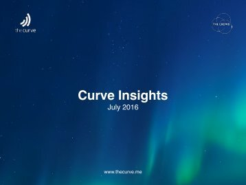 Curve Insights