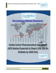 Global Active Pharmaceutical Ingredients (API) Market