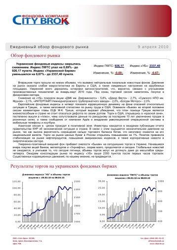 Обзор фондового рынка за 09 апреля - FundMarket