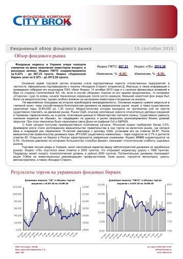 Обзор фондового рынка за 15.09 (pdf - FundMarket