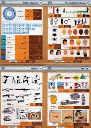 Taschenkarte Afghanistan