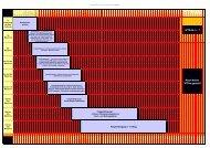 Planung Stand 7-2014 auf Auslieferung 01-2015 hochgeplottet